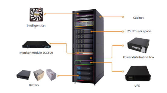 Huawei Ids2000 S Small Modularr Data Center